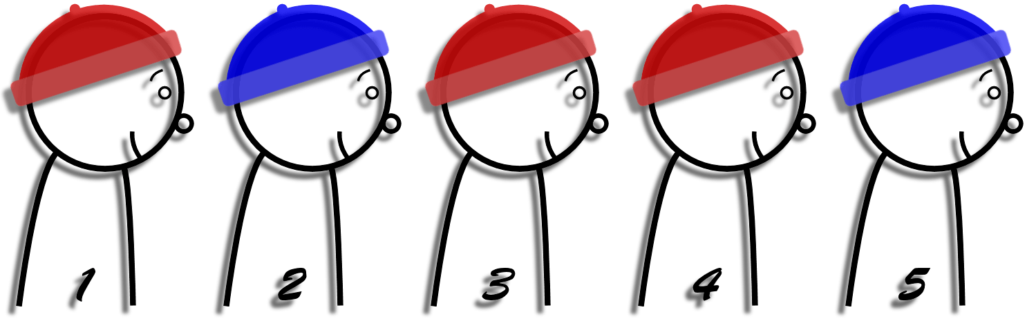 prisoners in a row wearing hats red blue red red blue