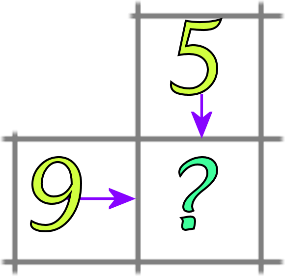 portion of 6x6 grid showing vertical and horizontal movement