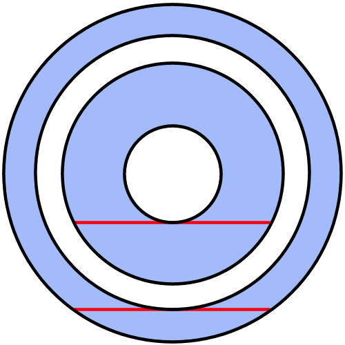 two concentric annuli with equal chord length