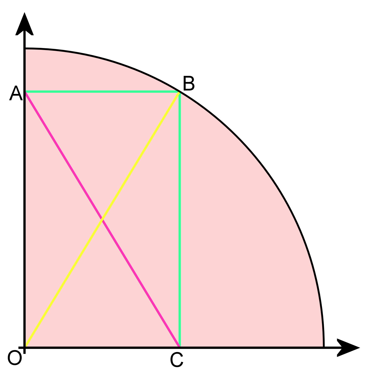 quadrant of a circle radius 'r' with a rectangle touching the perimeter of the circle. What is the length of the line labeled A-C