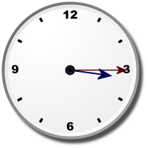 hands of a clock at 3.15