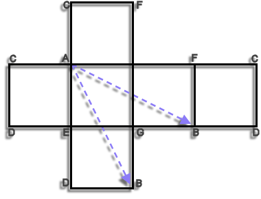 flat diagram of a cube net to show shortest route to opposite corner