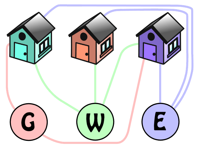 gas water electric puzzle layout with two houses fully connected