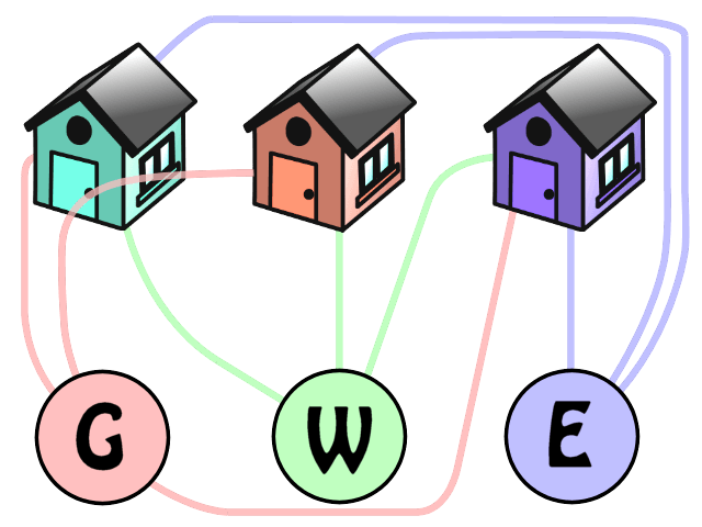 gas water electric puzzle layout all houses connected
